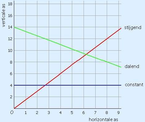 Hoe om 'n staafgrafiek te skep wat 'n ander staafgrafiek in Excel oorplaas?