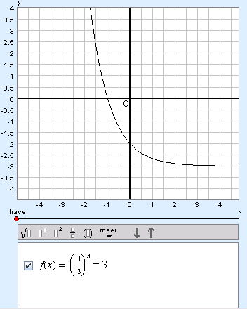 graph of (1/3)^x - 3