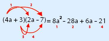 (4a + 3)(2a - 7) = 8a^2 - 28a + 6a -21 with arrows
