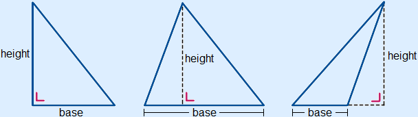 examples of triangles with base and corresponding height drawn in