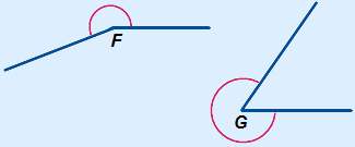 Two reflex angles