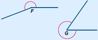 Angles - Theory mathematics