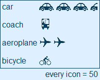 example pictogram
